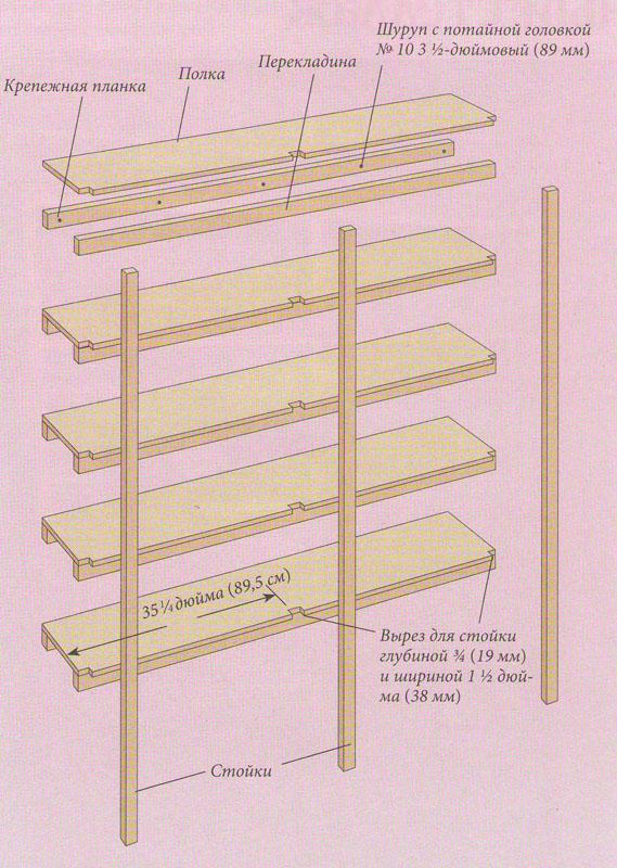 Схема подвесного стеллажа