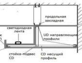 схема потолка-подсветки из гипсокартона